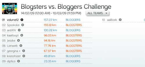 Nike+ Bloggers vs Blogsters